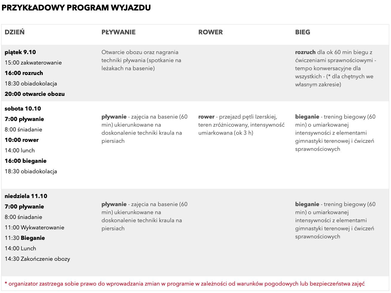 program_szklarska_szosa