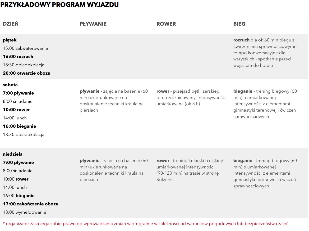 program_szosa